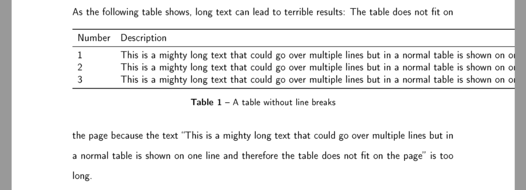 Automatic line breaks in LaTeX tables – The Lazy Economist